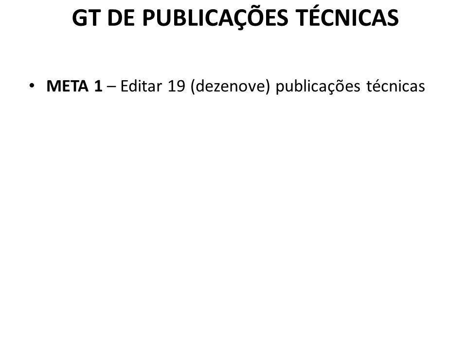 GT DE PUBLICAÇÕES TÉCNICAS META 1 – Editar 19 (dezenove) publicações técnicas