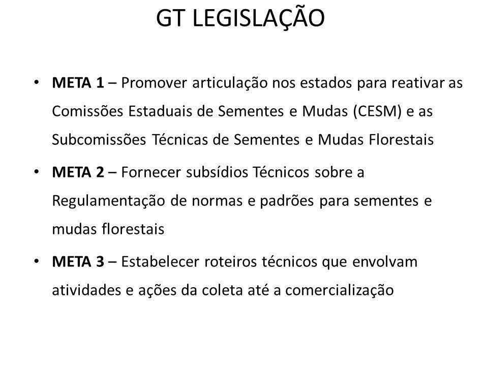 GT LEGISLAÇÃO META 1 – Promover articulação nos estados para reativar as Comissões Estaduais de Sementes e Mudas (CESM) e as Subcomissões Técnicas de