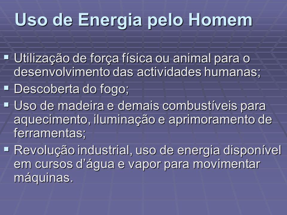 Uso de Energia pelo Homem Utilização de força física ou animal para o desenvolvimento das actividades humanas; Utilização de força física ou animal pa