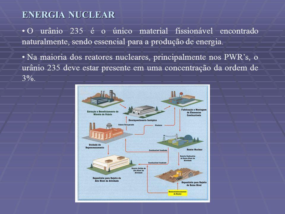 O urânio 235 é o único material fissionável encontrado naturalmente, sendo essencial para a produção de energia. Na maioria dos reatores nucleares, pr