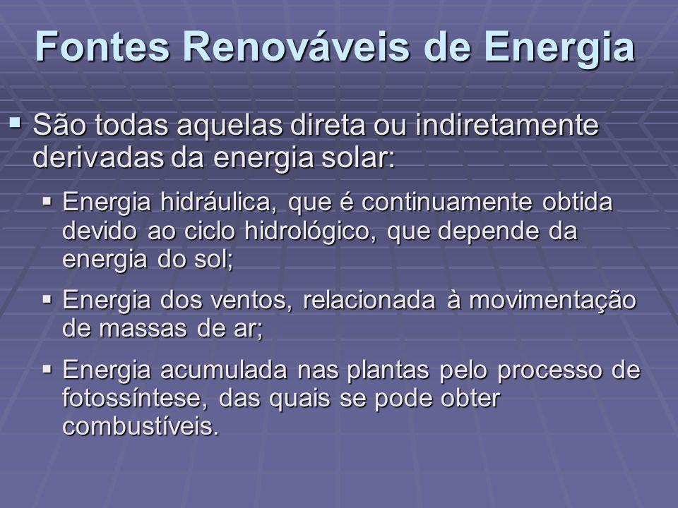 Fontes Renováveis de Energia São todas aquelas direta ou indiretamente derivadas da energia solar: São todas aquelas direta ou indiretamente derivadas