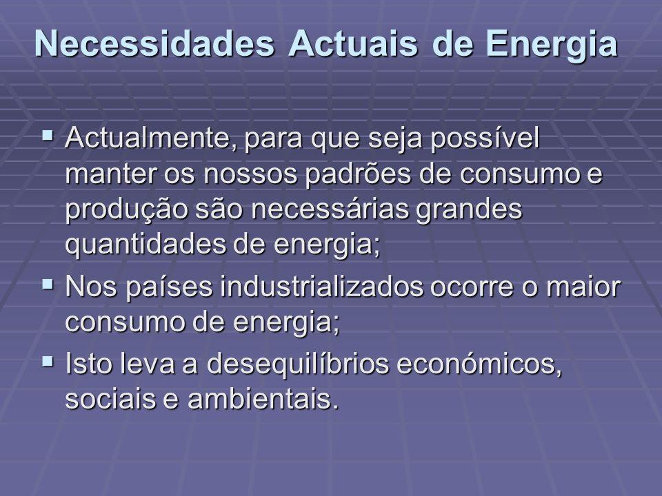 Consumo de Energia no Mundo (2001) Continente Consumo (10 6 TEP)* % do Total Oriente Médio e África 922,38,44 Europa3.606,432,98 América do Norte 2.529,623,13 América Central e Caribe 214,21,96 América do Sul 382,23,50 Ásia (Excepto Oriente Médio) 3.145,528,77 Oceania133,91,22 Total10.934,1100 TEP – Tonelada equivalente de petróleo Fonte: World Resources Institute, 2005