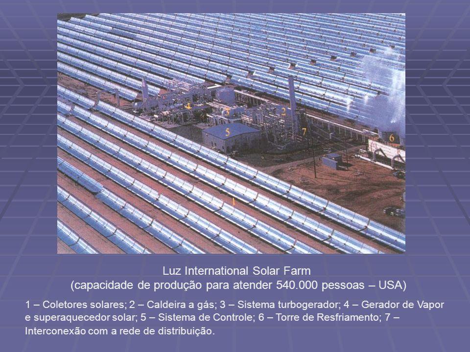 Luz International Solar Farm (capacidade de produção para atender 540.000 pessoas – USA) 1 – Coletores solares; 2 – Caldeira a gás; 3 – Sistema turbog