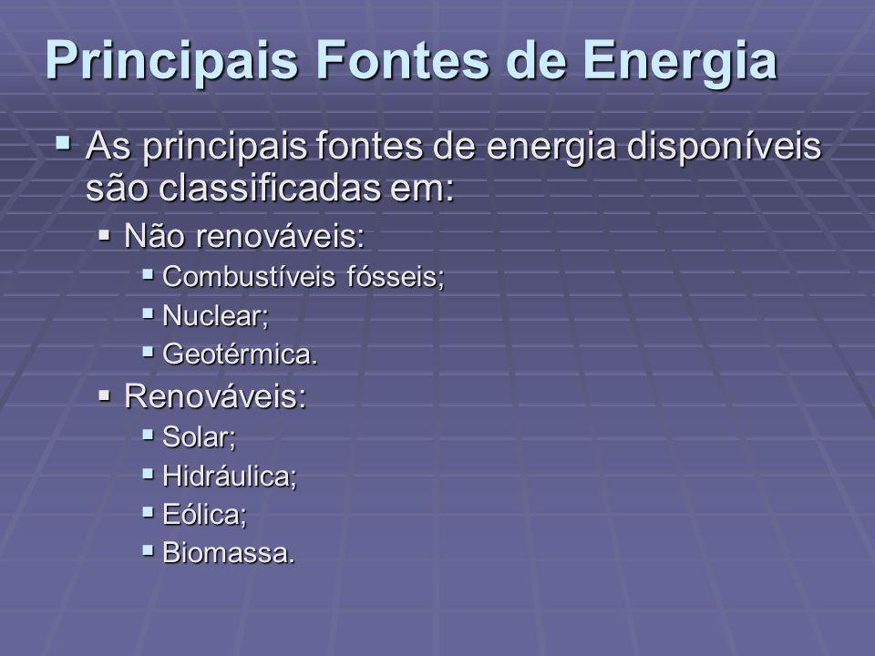 Principais Fontes de Energia As principais fontes de energia disponíveis são classificadas em: As principais fontes de energia disponíveis são classif