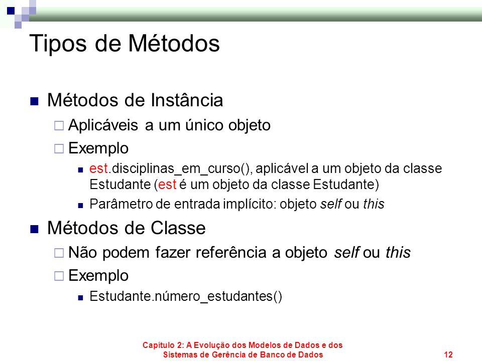 Capítulo 2: A Evolução dos Modelos de Dados e dos Sistemas de Gerência de Banco de Dados12 Tipos de Métodos Métodos de Instância Aplicáveis a um único