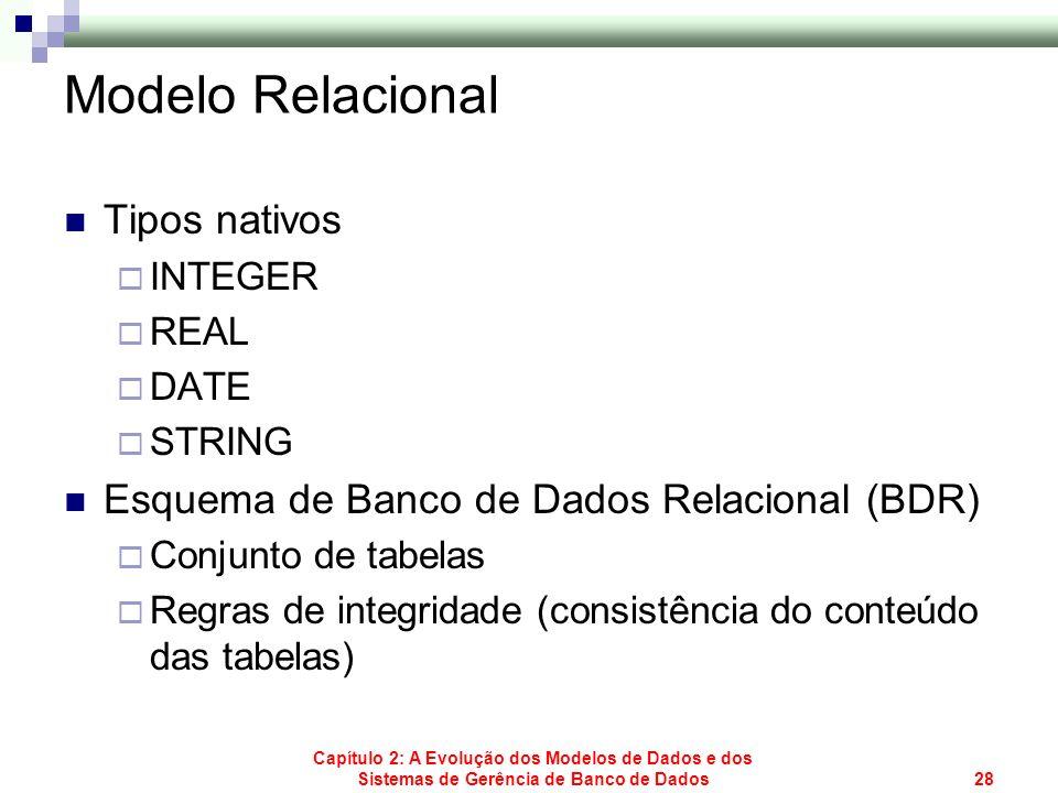 Capítulo 2: A Evolução dos Modelos de Dados e dos Sistemas de Gerência de Banco de Dados28 Modelo Relacional Tipos nativos INTEGER REAL DATE STRING Es
