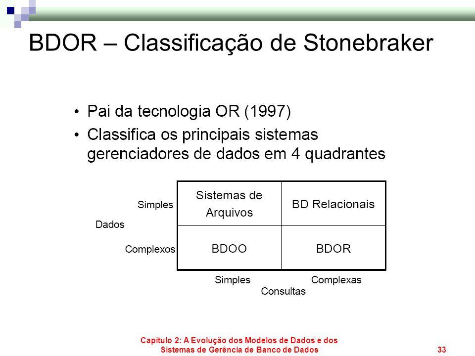 Capítulo 2: A Evolução dos Modelos de Dados e dos Sistemas de Gerência de Banco de Dados33 BDOR – Classificação de Stonebraker