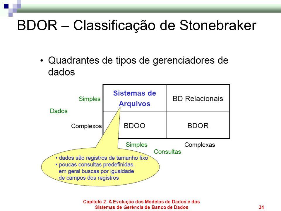 Capítulo 2: A Evolução dos Modelos de Dados e dos Sistemas de Gerência de Banco de Dados34 BDOR – Classificação de Stonebraker