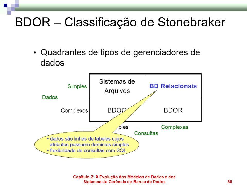 Capítulo 2: A Evolução dos Modelos de Dados e dos Sistemas de Gerência de Banco de Dados35 BDOR – Classificação de Stonebraker