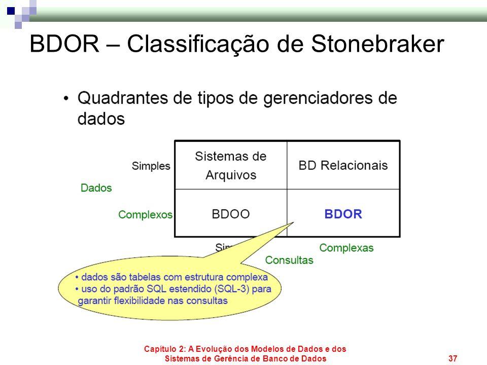 Capítulo 2: A Evolução dos Modelos de Dados e dos Sistemas de Gerência de Banco de Dados37 BDOR – Classificação de Stonebraker