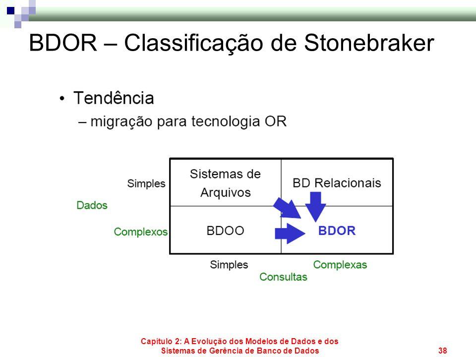 Capítulo 2: A Evolução dos Modelos de Dados e dos Sistemas de Gerência de Banco de Dados38 BDOR – Classificação de Stonebraker