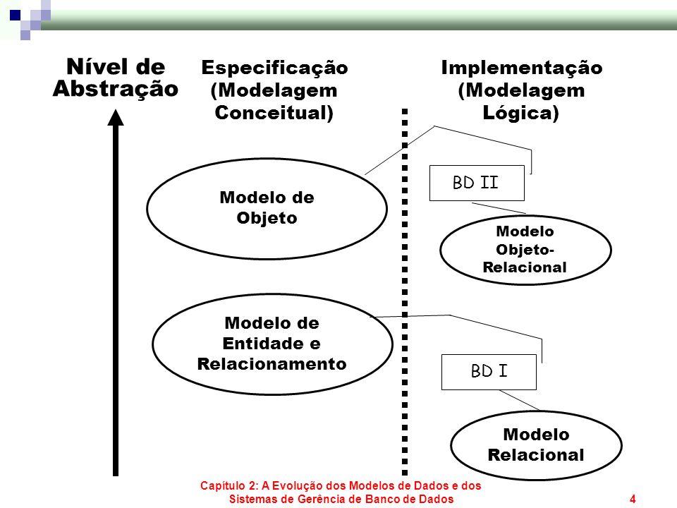 Capítulo 2: A Evolução dos Modelos de Dados e dos Sistemas de Gerência de Banco de Dados4 Nível de Abstração Especificação (Modelagem Conceitual) Impl