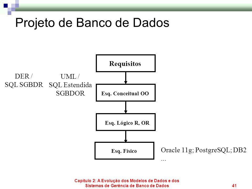 Capítulo 2: A Evolução dos Modelos de Dados e dos Sistemas de Gerência de Banco de Dados41 Projeto de Banco de Dados Requisitos Esq. Conceitual OO Esq
