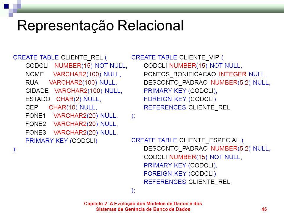 Capítulo 2: A Evolução dos Modelos de Dados e dos Sistemas de Gerência de Banco de Dados45 Representação Relacional CREATE TABLE CLIENTE_REL ( CODCLI
