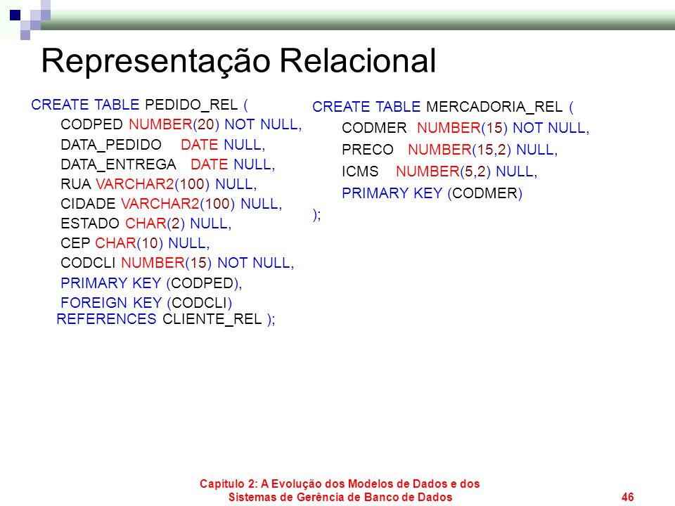 Capítulo 2: A Evolução dos Modelos de Dados e dos Sistemas de Gerência de Banco de Dados46 Representação Relacional CREATE TABLE PEDIDO_REL ( CODPED N