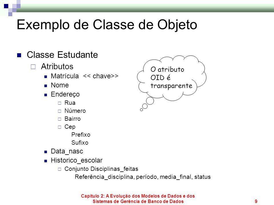 Capítulo 2: A Evolução dos Modelos de Dados e dos Sistemas de Gerência de Banco de Dados10 Exemplo de Classe de Objeto (cont.) Classe Estudante Métodos Calcula CRE Créditos Restantes Emissão do Histórico Escolar...