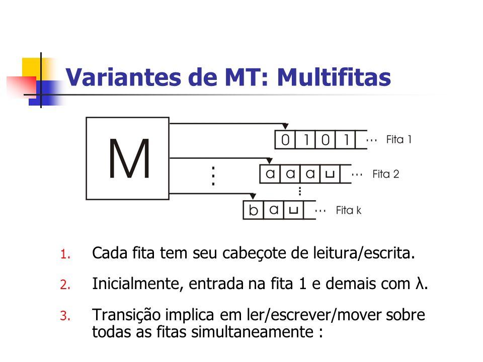 Variantes de MT: Multifitas 1. Cada fita tem seu cabeçote de leitura/escrita. 2. Inicialmente, entrada na fita 1 e demais com λ. 3. Transição implica