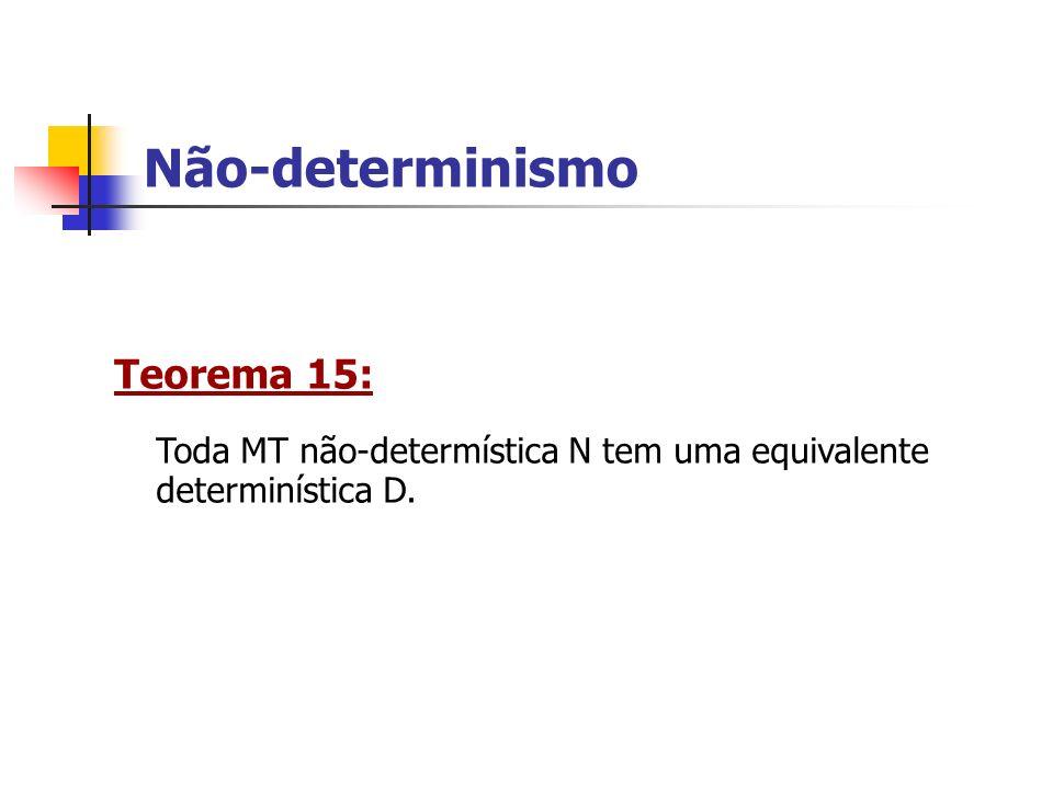 Não-determinismo Teorema 15: Toda MT não-determística N tem uma equivalente determinística D.