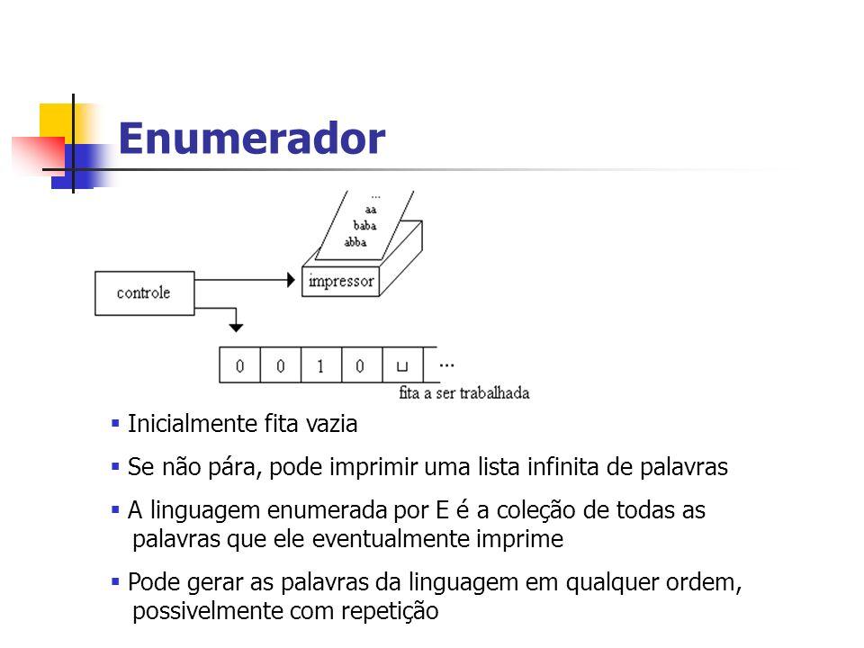 Enumerador Inicialmente fita vazia Se não pára, pode imprimir uma lista infinita de palavras A linguagem enumerada por E é a coleção de todas as palav