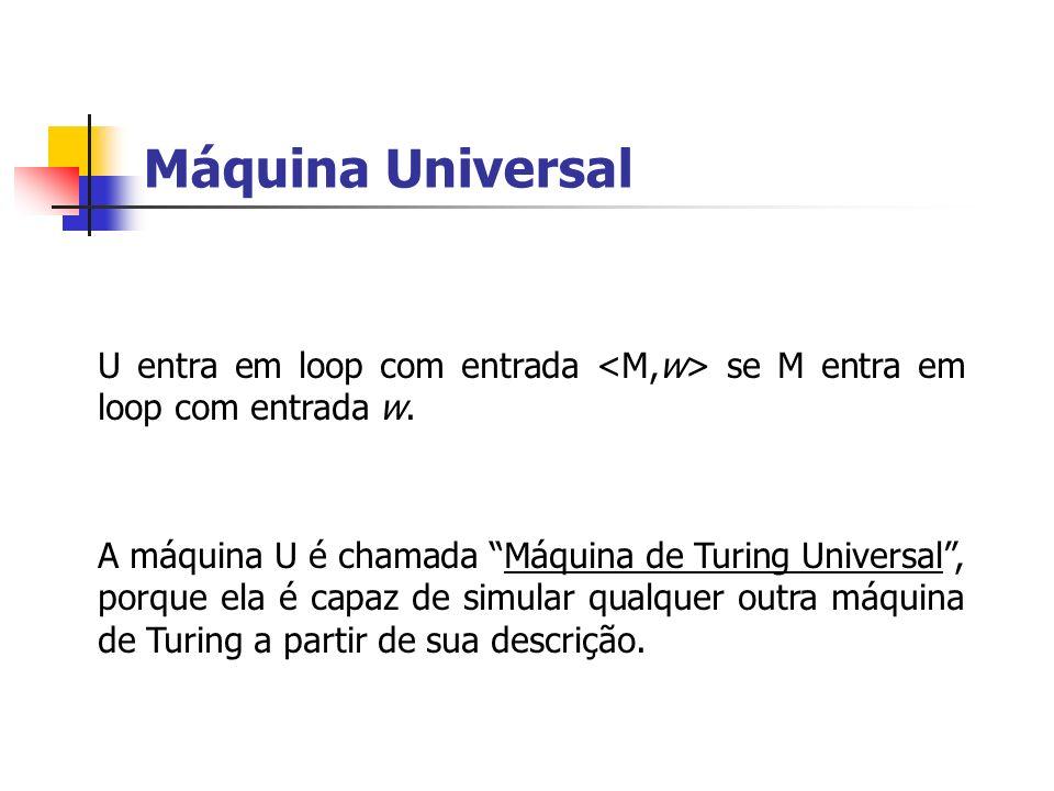 Máquina Universal U entra em loop com entrada se M entra em loop com entrada w. A máquina U é chamada Máquina de Turing Universal, porque ela é capaz