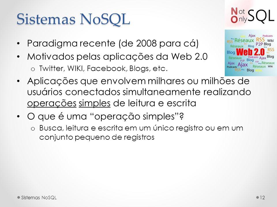 Sistemas NoSQL Paradigma recente (de 2008 para cá) Motivados pelas aplicações da Web 2.0 o Twitter, WIKI, Facebook, Blogs, etc. Aplicações que envolve