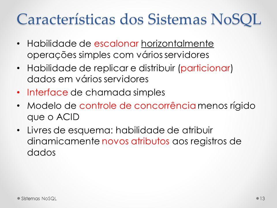 Características dos Sistemas NoSQL Habilidade de escalonar horizontalmente operações simples com vários servidores Habilidade de replicar e distribuir