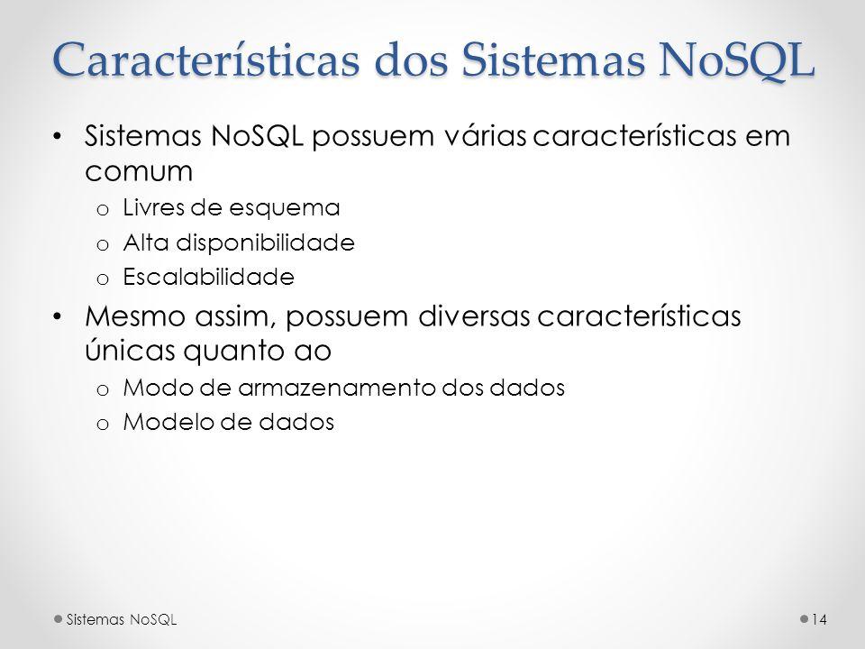 Características dos Sistemas NoSQL Sistemas NoSQL possuem várias características em comum o Livres de esquema o Alta disponibilidade o Escalabilidade