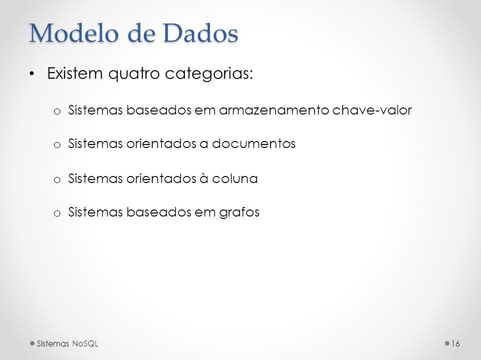 Modelo de Dados Existem quatro categorias: o Sistemas baseados em armazenamento chave-valor o Sistemas orientados a documentos o Sistemas orientados à