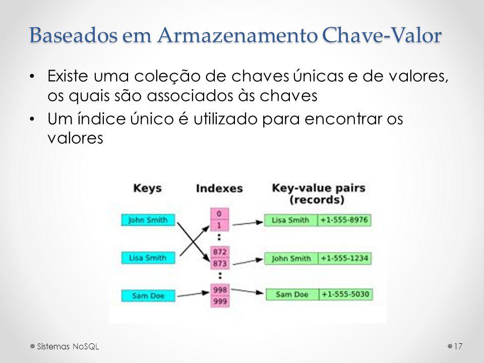 Baseados em Armazenamento Chave-Valor Existe uma coleção de chaves únicas e de valores, os quais são associados às chaves Um índice único é utilizado