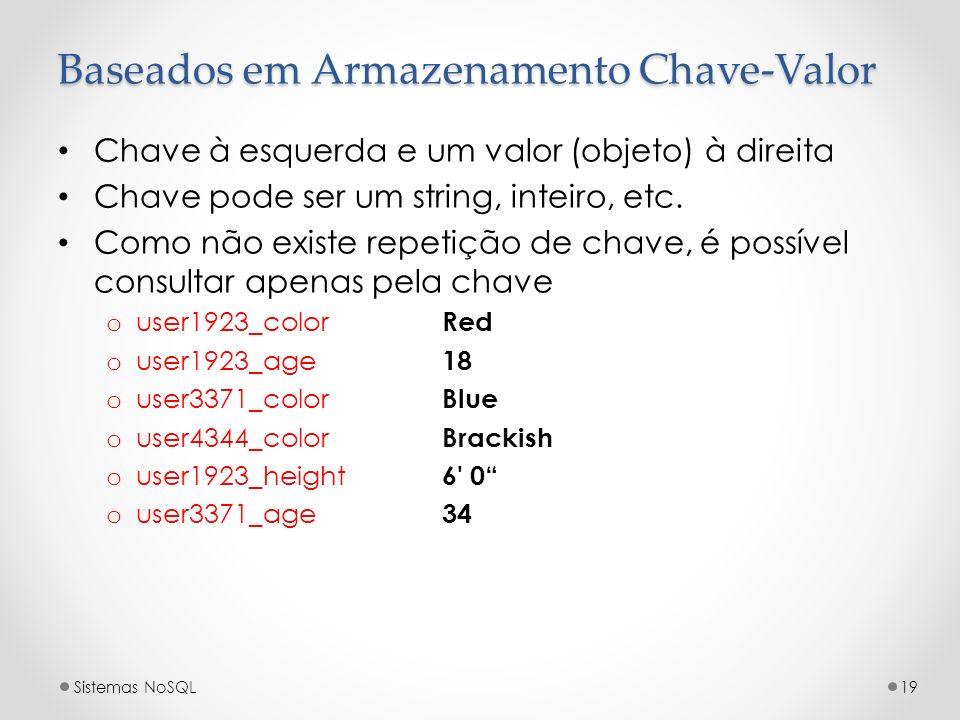 Baseados em Armazenamento Chave-Valor Chave à esquerda e um valor (objeto) à direita Chave pode ser um string, inteiro, etc. Como não existe repetição