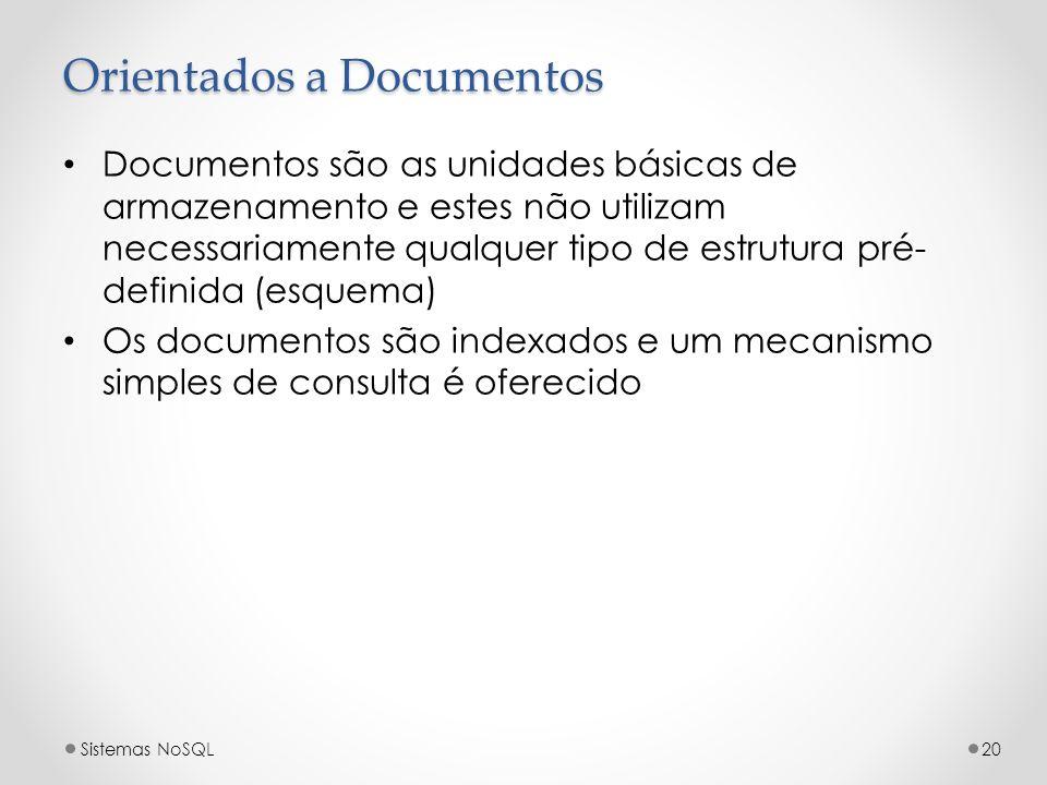 Orientados a Documentos Documentos são as unidades básicas de armazenamento e estes não utilizam necessariamente qualquer tipo de estrutura pré- defin