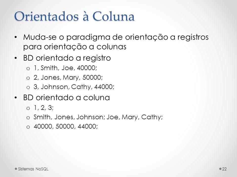 Orientados à Coluna Muda-se o paradigma de orientação a registros para orientação a colunas BD orientado a registro o 1, Smith, Joe, 40000; o 2, Jones