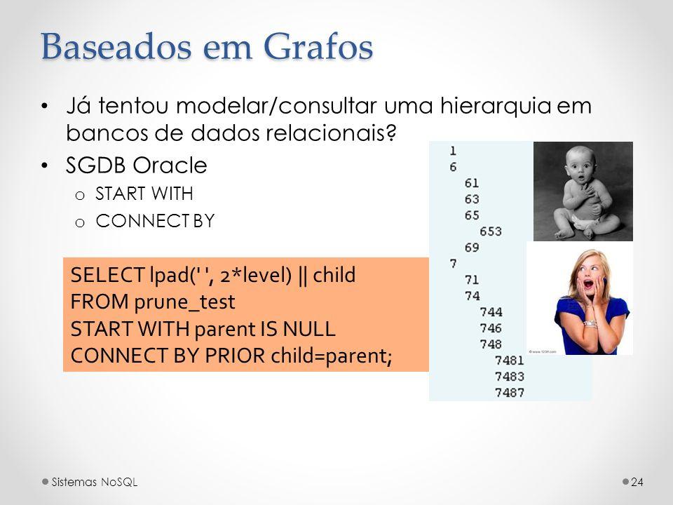 Baseados em Grafos Já tentou modelar/consultar uma hierarquia em bancos de dados relacionais? SGDB Oracle o START WITH o CONNECT BY Sistemas NoSQL24 S