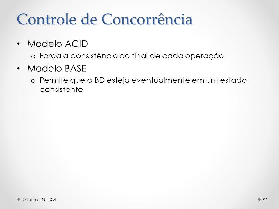 Controle de Concorrência Modelo ACID o Força a consistência ao final de cada operação Modelo BASE o Permite que o BD esteja eventualmente em um estado