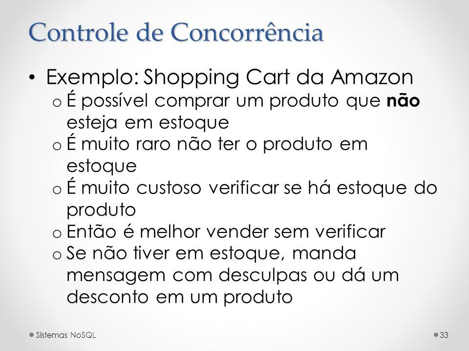 Controle de Concorrência Exemplo: Shopping Cart da Amazon o É possível comprar um produto que não esteja em estoque o É muito raro não ter o produto e