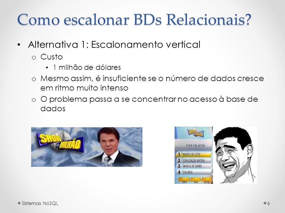 Como escalonar BDs Relacionais? Alternativa 1: Escalonamento vertical o Custo 1 milhão de dólares o Mesmo assim, é insuficiente se o número de dados c