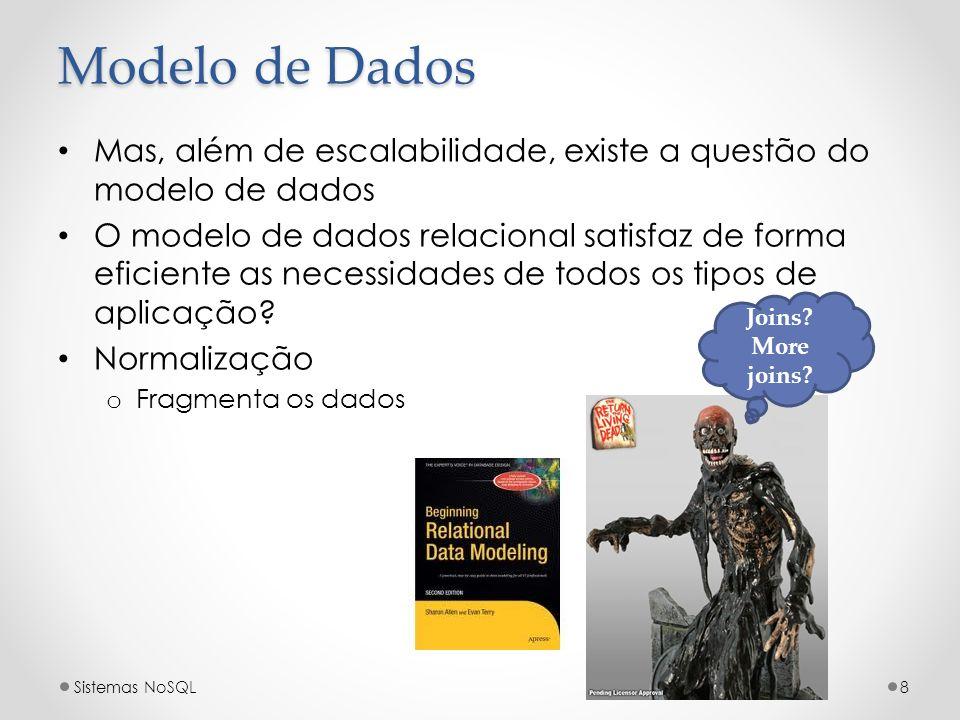 Modelo de Dados Mas, além de escalabilidade, existe a questão do modelo de dados O modelo de dados relacional satisfaz de forma eficiente as necessida