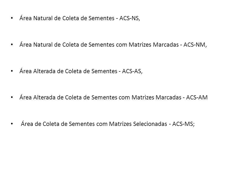 Área Natural de Coleta de Sementes - ACS-NS, Área Natural de Coleta de Sementes com Matrizes Marcadas - ACS-NM, Área Alterada de Coleta de Sementes -