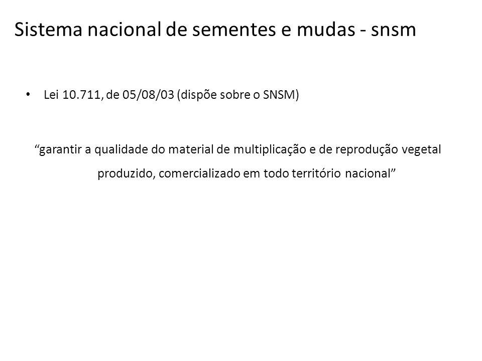 Sistema nacional de sementes e mudas - snsm Lei 10.711, de 05/08/03 (dispõe sobre o SNSM) garantir a qualidade do material de multiplicação e de repro