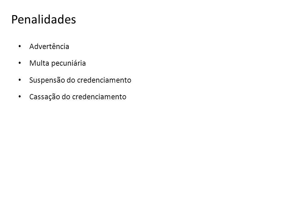 Penalidades Advertência Multa pecuniária Suspensão do credenciamento Cassação do credenciamento