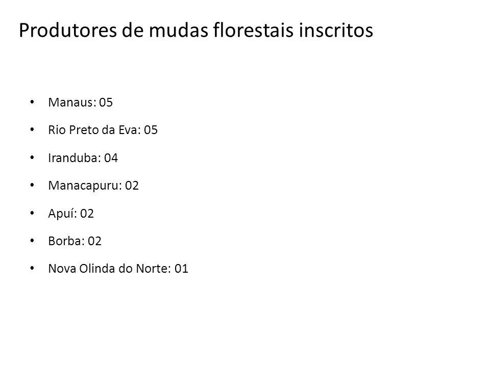 Produtores de mudas florestais inscritos Manaus: 05 Rio Preto da Eva: 05 Iranduba: 04 Manacapuru: 02 Apuí: 02 Borba: 02 Nova Olinda do Norte: 01