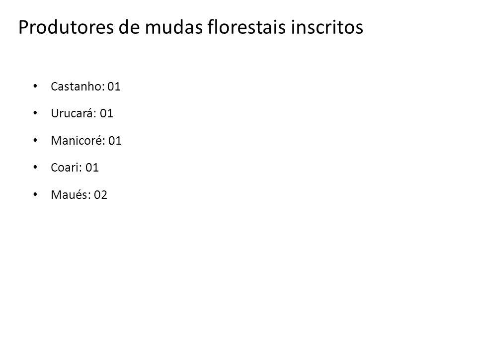 Produtores de mudas florestais inscritos Castanho: 01 Urucará: 01 Manicoré: 01 Coari: 01 Maués: 02