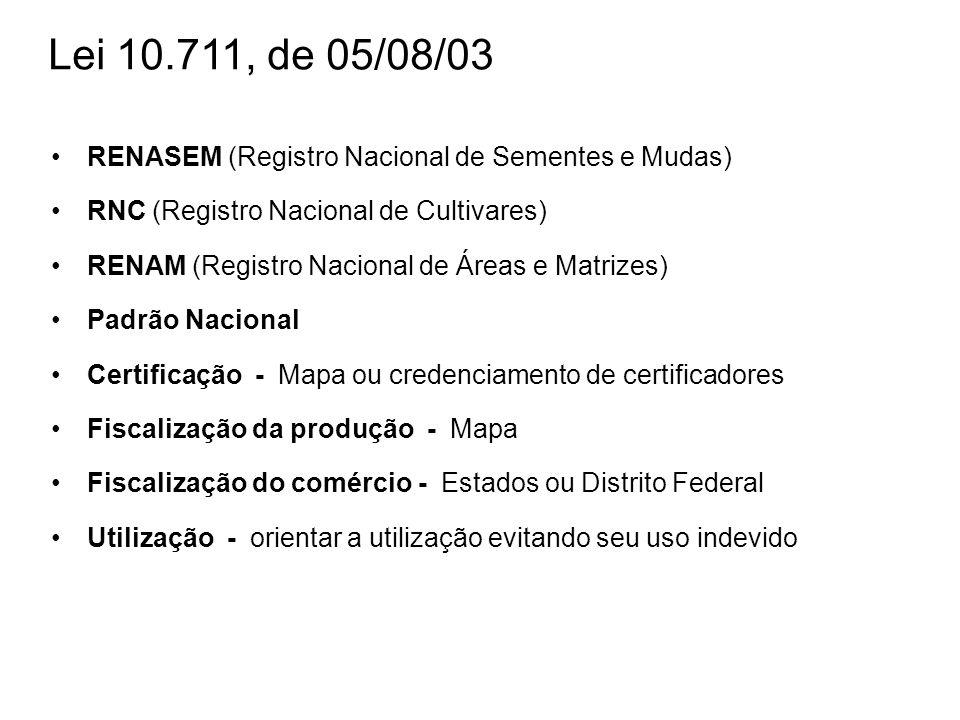 Lei 10.711, de 05/08/03 RENASEM (Registro Nacional de Sementes e Mudas) RNC (Registro Nacional de Cultivares) RENAM (Registro Nacional de Áreas e Matr