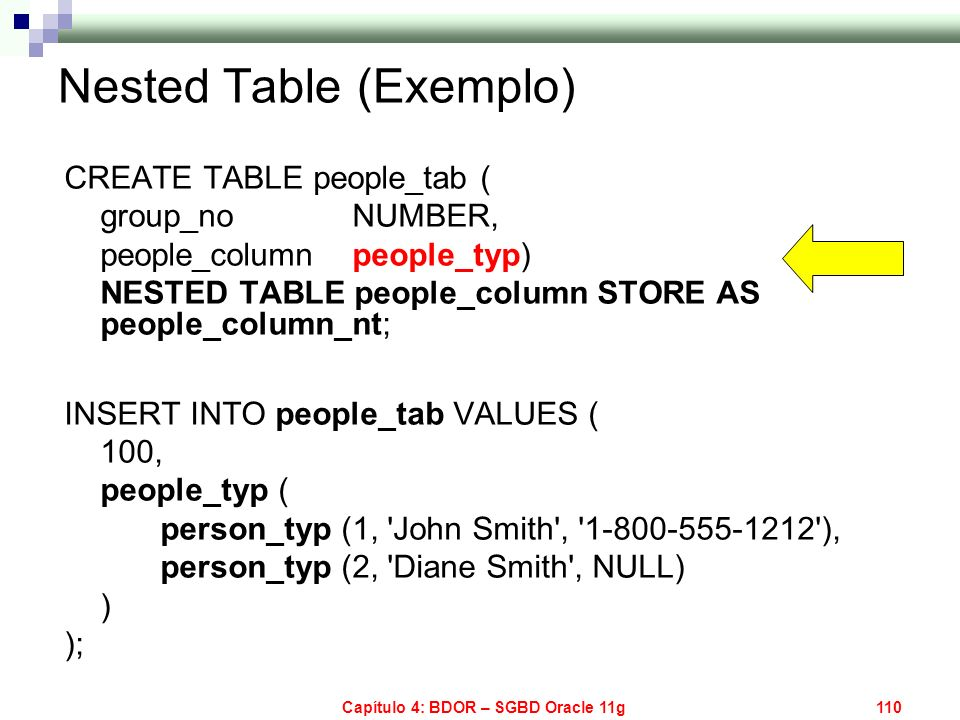 Capítulo 4: BDOR – SGBD Oracle 11g110 Nested Table (Exemplo) CREATE TABLE people_tab ( group_no NUMBER, people_column people_typ) NESTED TABLE people_