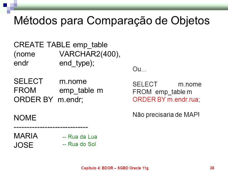 Capítulo 4: BDOR – SGBD Oracle 11g38 Métodos para Comparação de Objetos CREATE TABLE emp_table (nome VARCHAR2(400), endr end_type); SELECT m.nome FROM