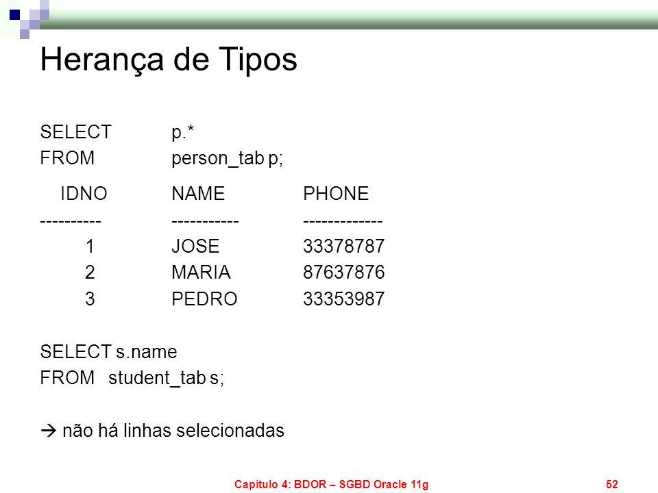 Capítulo 4: BDOR – SGBD Oracle 11g52 Herança de Tipos SELECTp.* FROM person_tab p; IDNONAME PHONE ---------- ----------- ------------- 1 JOSE 33378787