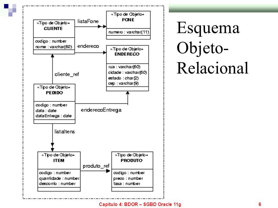Capítulo 4: BDOR – SGBD Oracle 11g6 Esquema Objeto- Relacional
