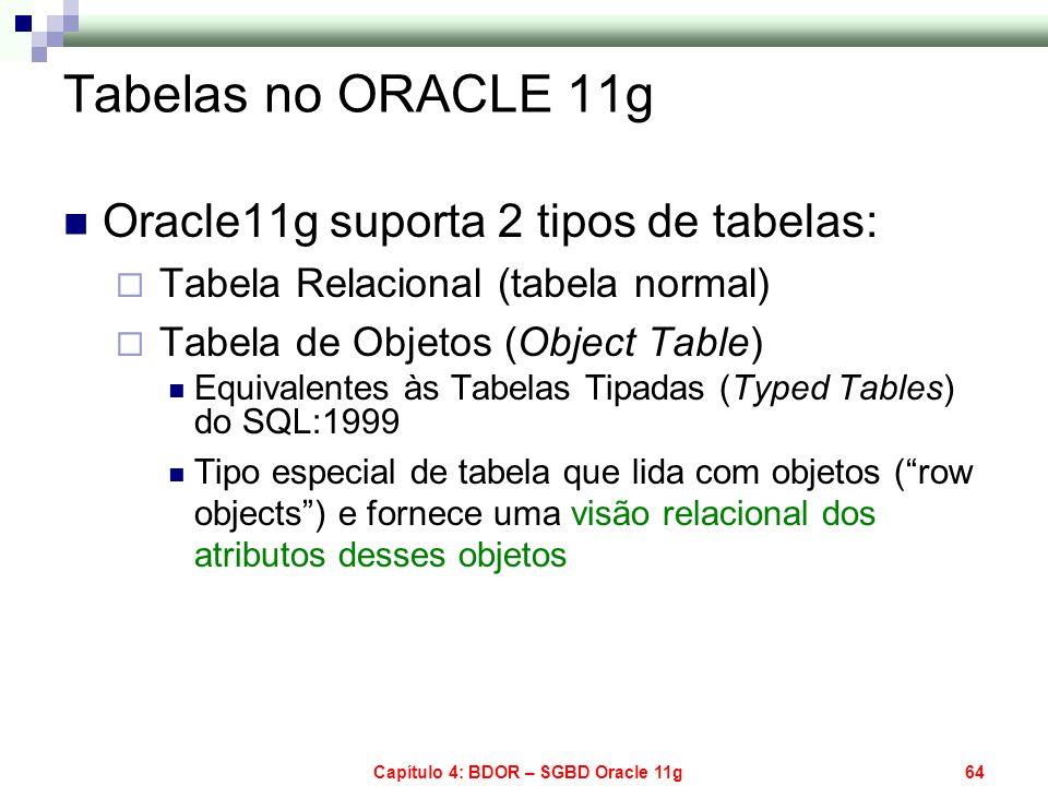 Capítulo 4: BDOR – SGBD Oracle 11g64 Tabelas no ORACLE 11g Oracle11g suporta 2 tipos de tabelas: Tabela Relacional (tabela normal) Tabela de Objetos (