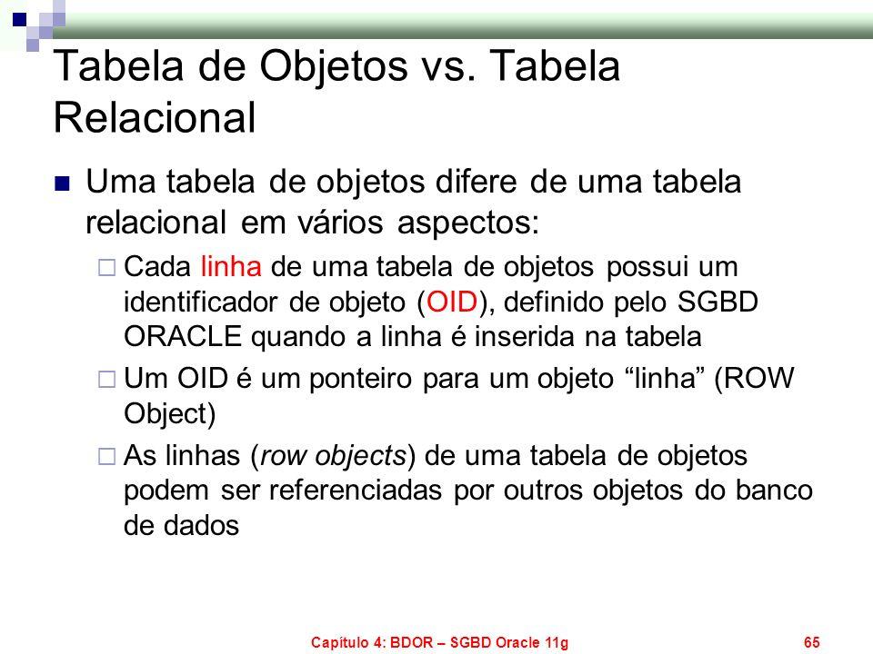Capítulo 4: BDOR – SGBD Oracle 11g65 Tabela de Objetos vs. Tabela Relacional Uma tabela de objetos difere de uma tabela relacional em vários aspectos: