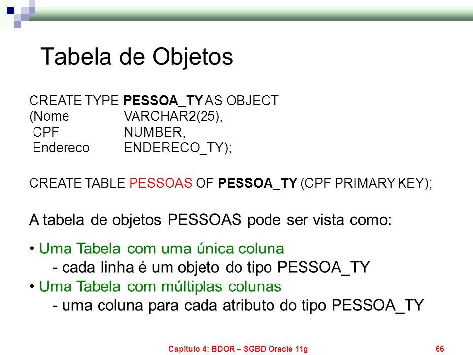Capítulo 4: BDOR – SGBD Oracle 11g66 Tabela de Objetos A tabela de objetos PESSOAS pode ser vista como: Uma Tabela com uma única coluna - cada linha é